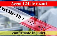 Avem 124 de cazuri confirmate în judeţ!