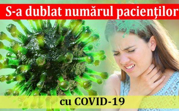 S-a dublat numărul pacienţilor cu COVID-19