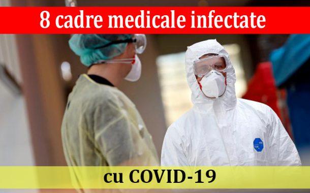8 cadre medicale infectate cu COVID-19