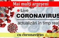Mai mulţi argeşeni cu coronavirus