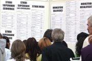 Cei mai mulţi şomeri, între 40 şi 49 de ani