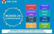 Avem 229 pacienți infectați cu COVID-19, în Argeș!
