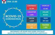7 cazuri noi de coronavirus, în judeţ!