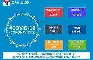 Creștere uriașă de cazuri de COVID-19 într-o zi!