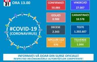 Azi, 112 cazuri noi de coronavirus!