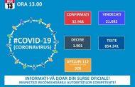 41 de pacienţi noi infectaţi cu COVID-19!