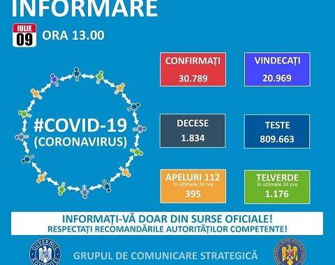 Val de pacienţi infectaţi cu COVID-19!