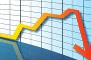 PIB-ul a scăzut cu 10,5%