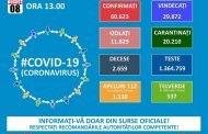 91 cazuri noi de coronavirus în Argeș!