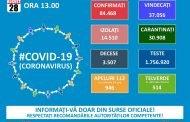 27 cazuri noi de coronavirus!