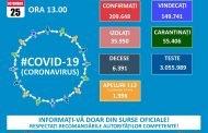 57 cazuri noi de coronavirus