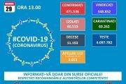 Gradul de infectare cu COVID-19 în Argeș a ajuns la 5,01