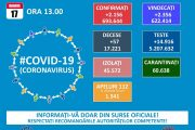 44 cazuri noi de coronavirus