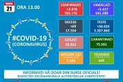 54 de cazuri noi de coronavirus!