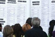 1,1 milioane de angajați riscă să intre în şomaj