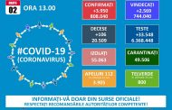 45 cazuri noi de coronavirus