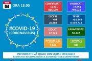 83 de cazuri noi de coronavirus