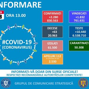 39 cazuri noi de coronavirus!