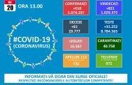 18 bolnavi de coronavirus internați la ATI!