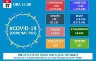 13 cazuri noi de coronavirus