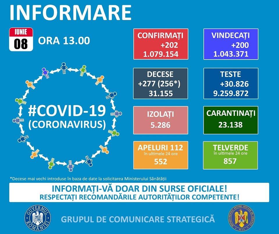 16 cazuri noi de coronavirus