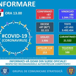 3 cazuri noi de COVID-19
