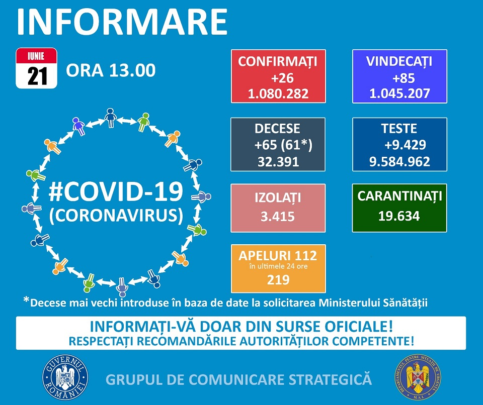 2 cazuri noi de coronavirus!