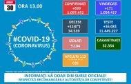 Continuă să crească numărul de pacienți cu COVID-19, internați!