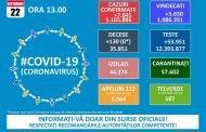 73 de cazuri noi de coronavirus