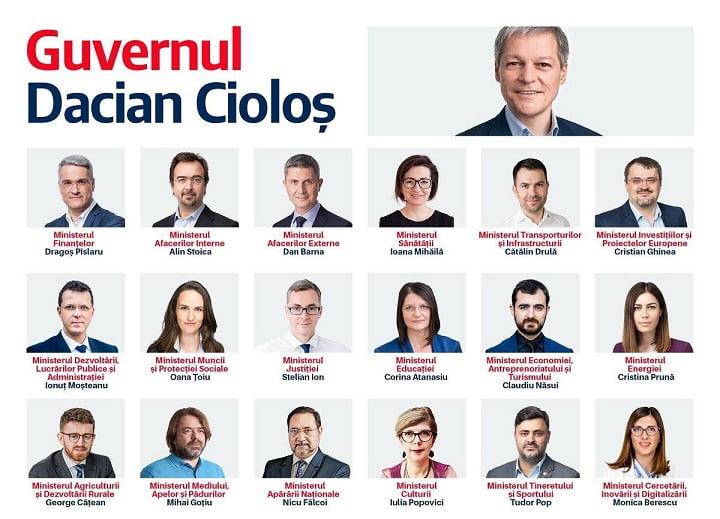 Guvernul Cioloş nu a trecut de Parlament!
