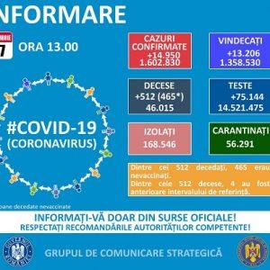 16 decese la pacienți cu COVID-19!